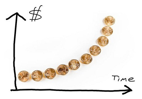 Graph of gold coins showing value